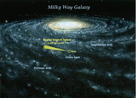 Pequeña porción de nuestra galaxia que estudia el telescopio espacial Kepler