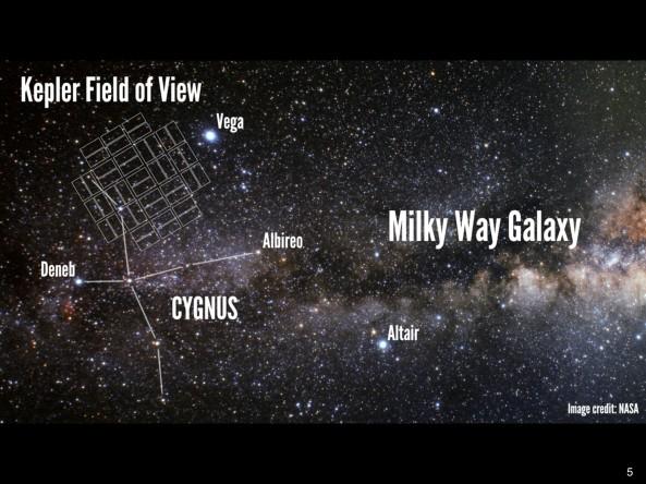 astronomersa