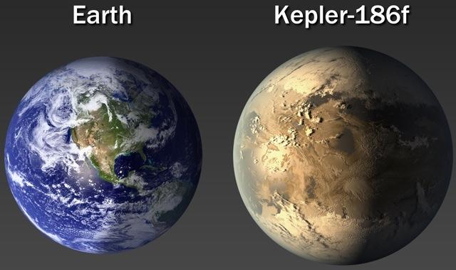 Resultado de imagen de requisitos para que un planeta pueda albergar vida