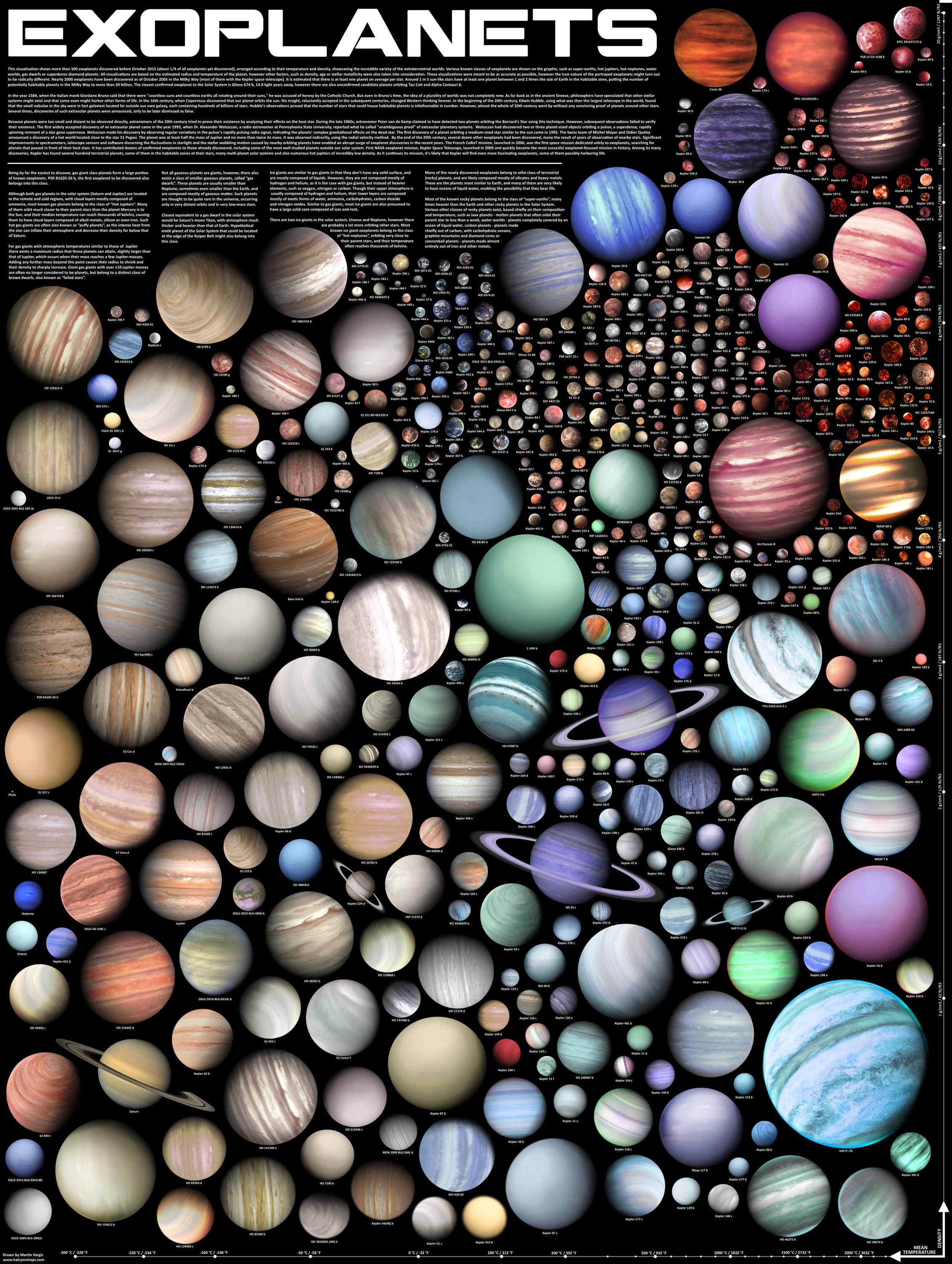500 exoplanets_by_jaysimons-d9dv6th.jpg